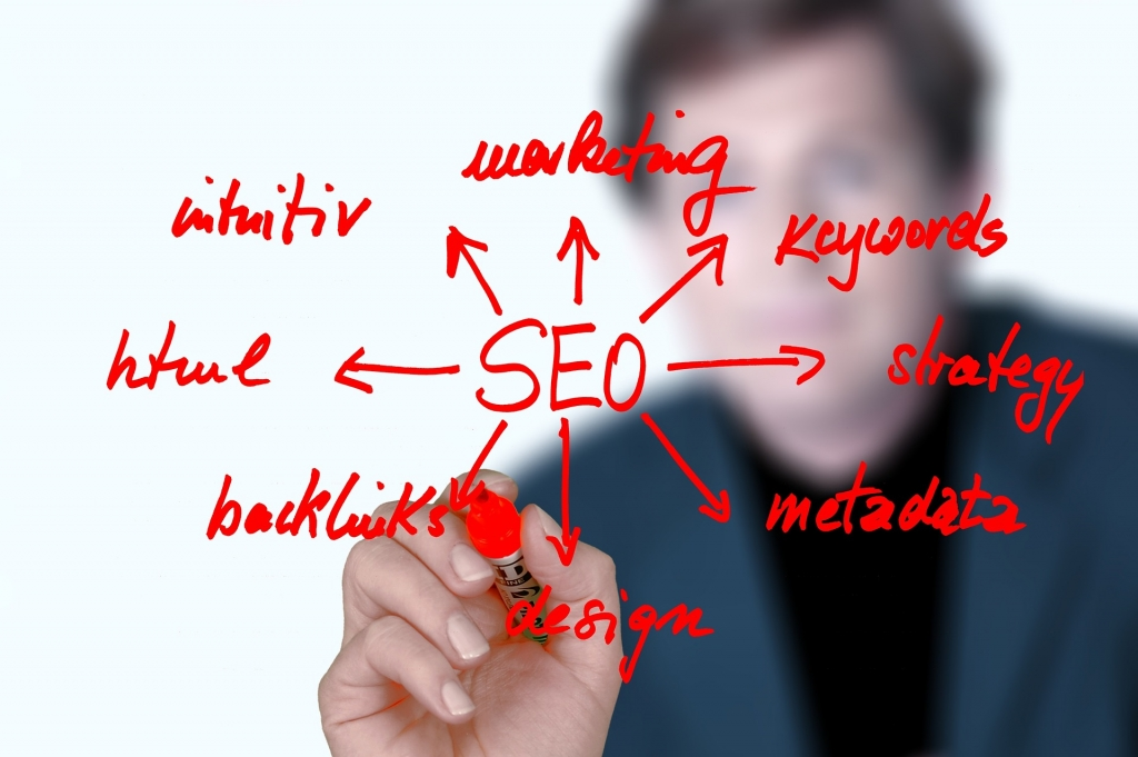 How to Create a Website Chapter 4 SEO Strategy